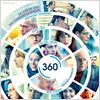 360 : affiche