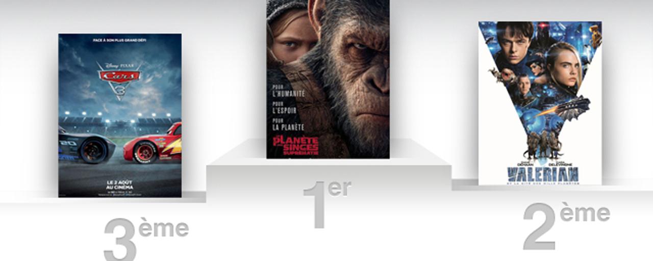 Box-office France : La Planète des Singes confirme, Valérian résiste