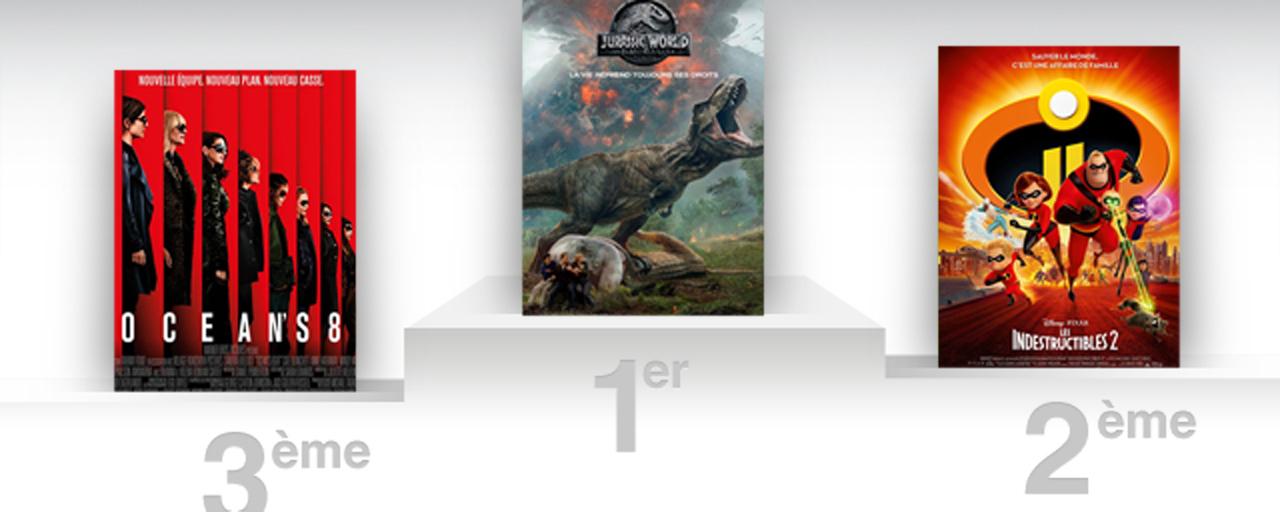 Box-office US : débuts fracassants pour Jurassic World 2 !