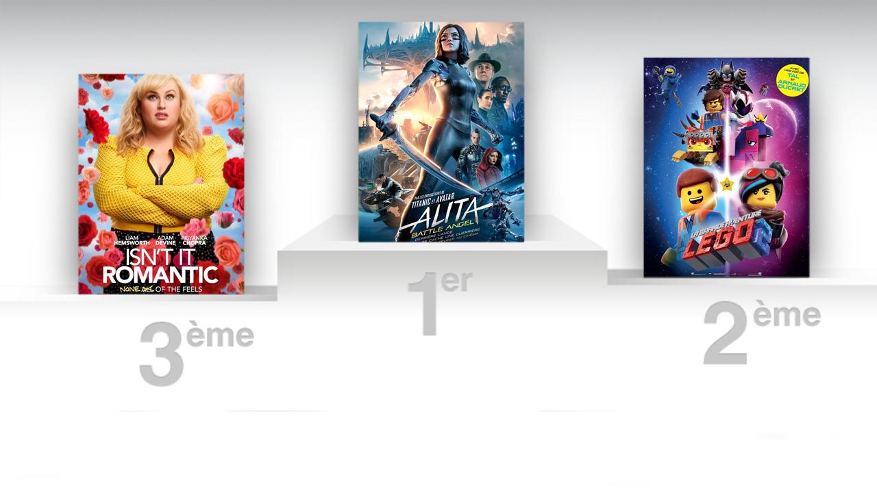 Alita Battle Angel s'installe au sommet du box-office US
