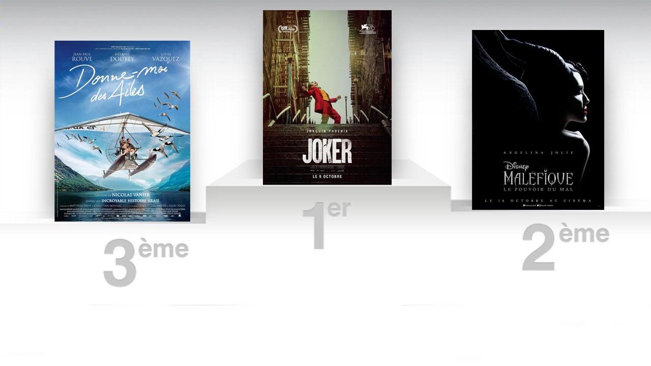 Box-Office France : Joker proche des 3 millions d'entrées