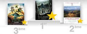 Quel est le meilleur film de la semaine selon les spectateurs ?