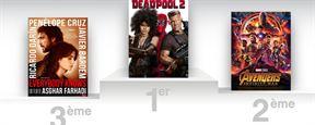 Box-office France : Deadpool 2 met fin au règne des Avengers